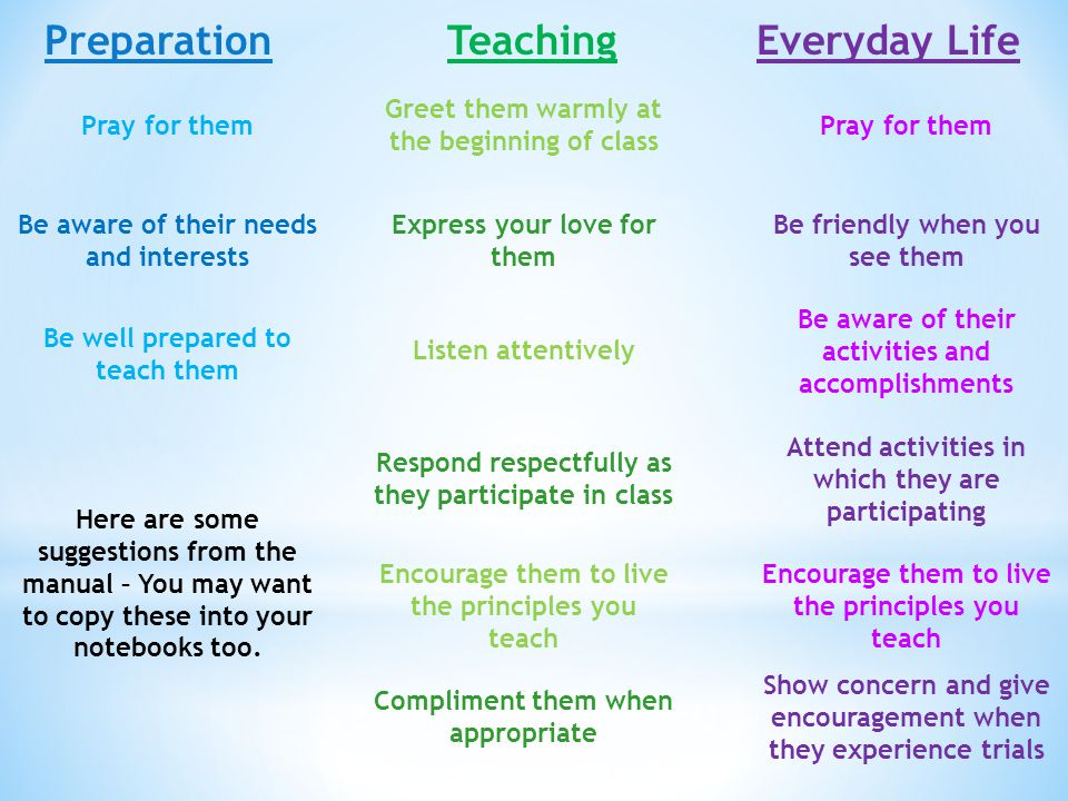 Preparation Teaching Everyday Life