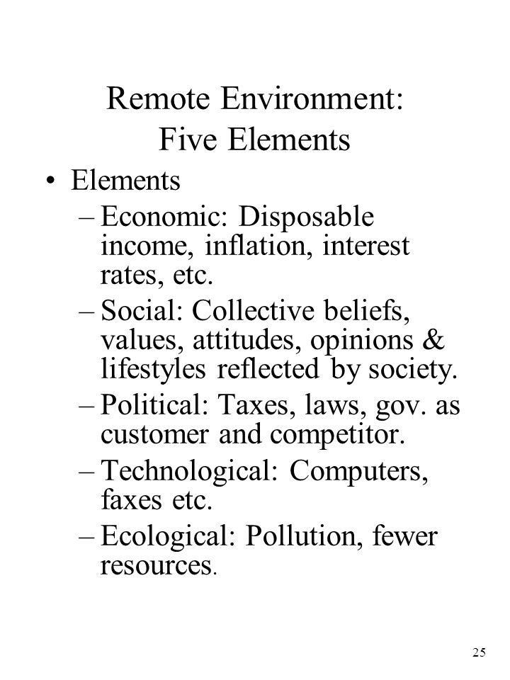 Remote Environment: Five Elements