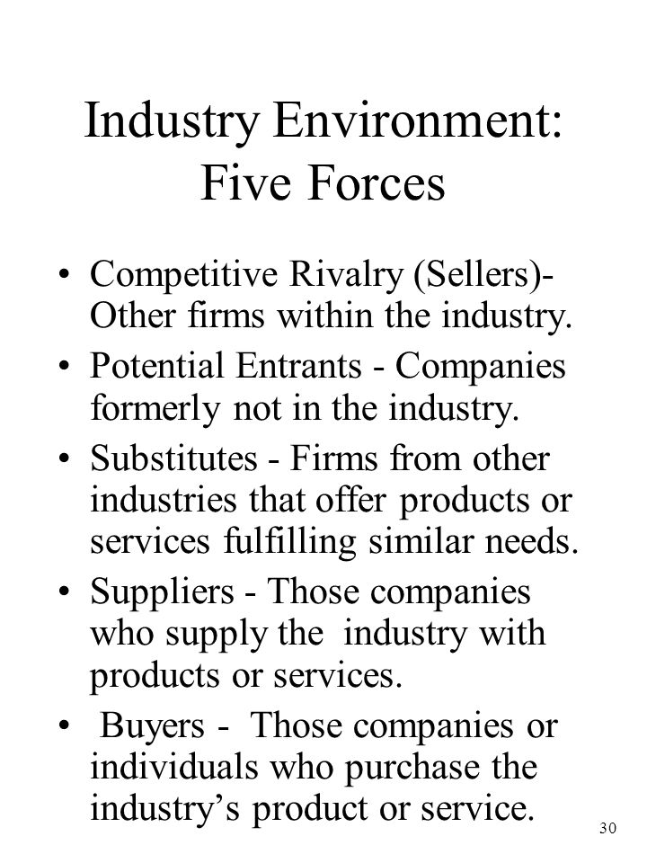 Industry Environment: Five Forces