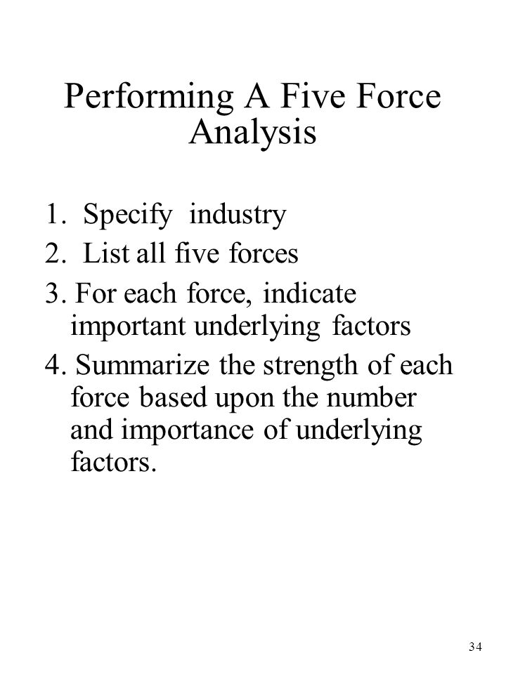 Performing A Five Force Analysis