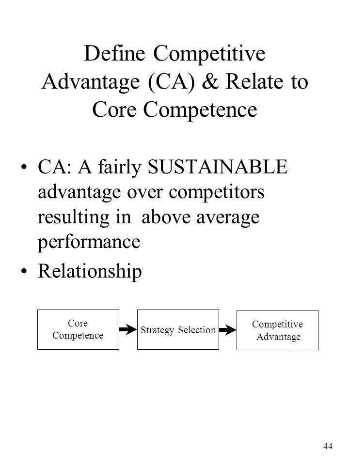 Define Competitive Advantage (CA) & Relate to Core Competence