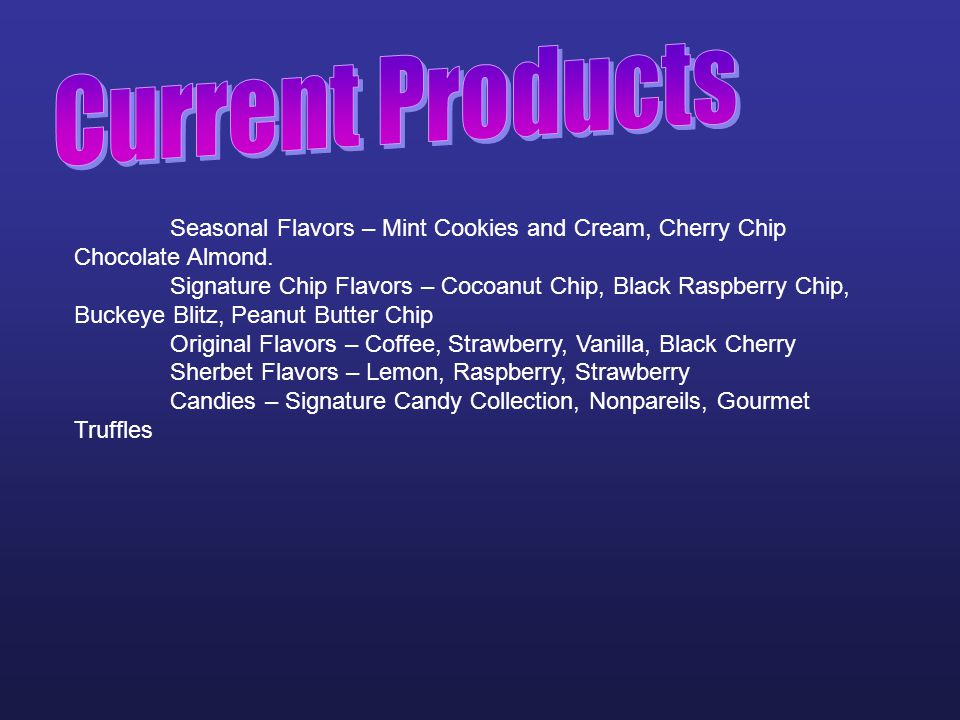 Current Products Seasonal Flavors – Mint Cookies and Cream, Cherry Chip Chocolate Almond.