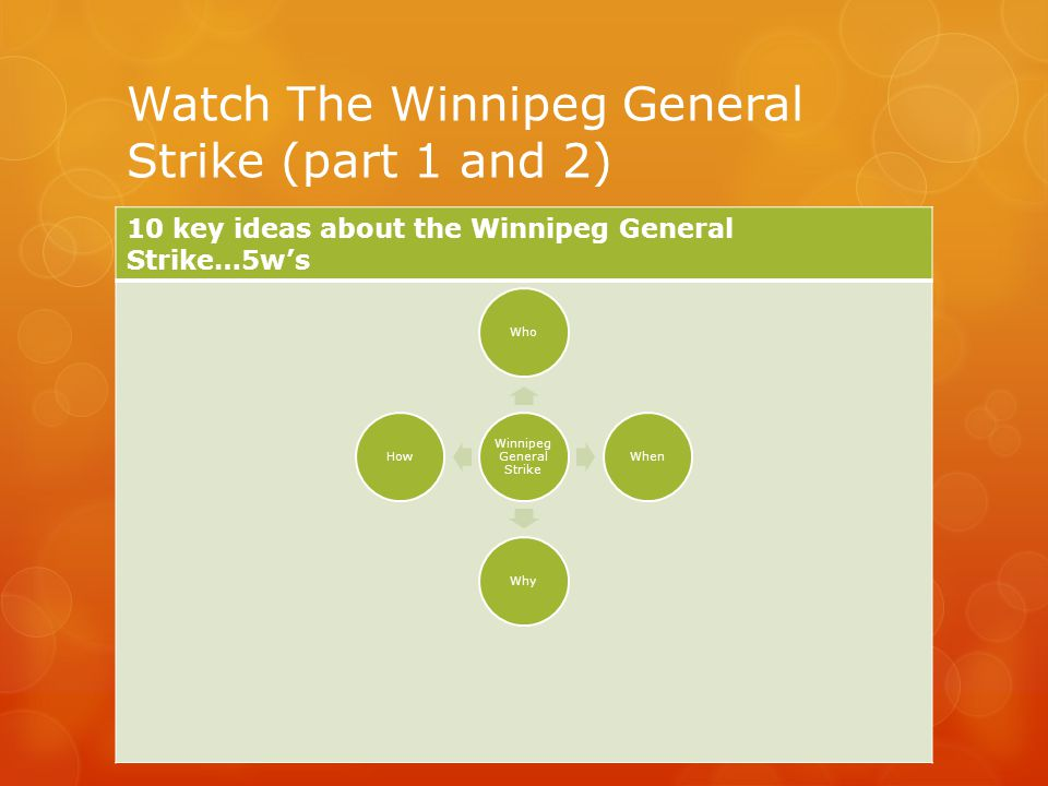 Watch The Winnipeg General Strike (part 1 and 2)