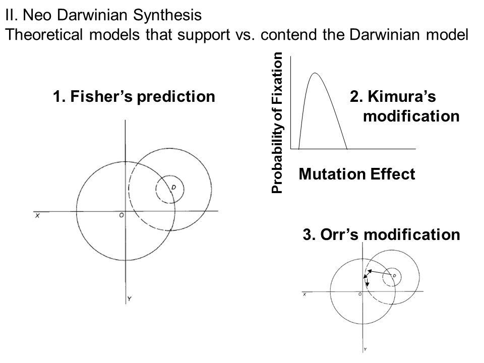 II. Neo Darwinian Synthesis