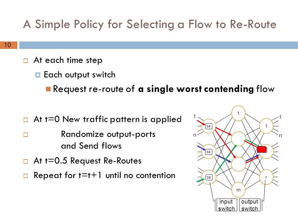 A Simple Policy for Selecting a Flow to Re-Route