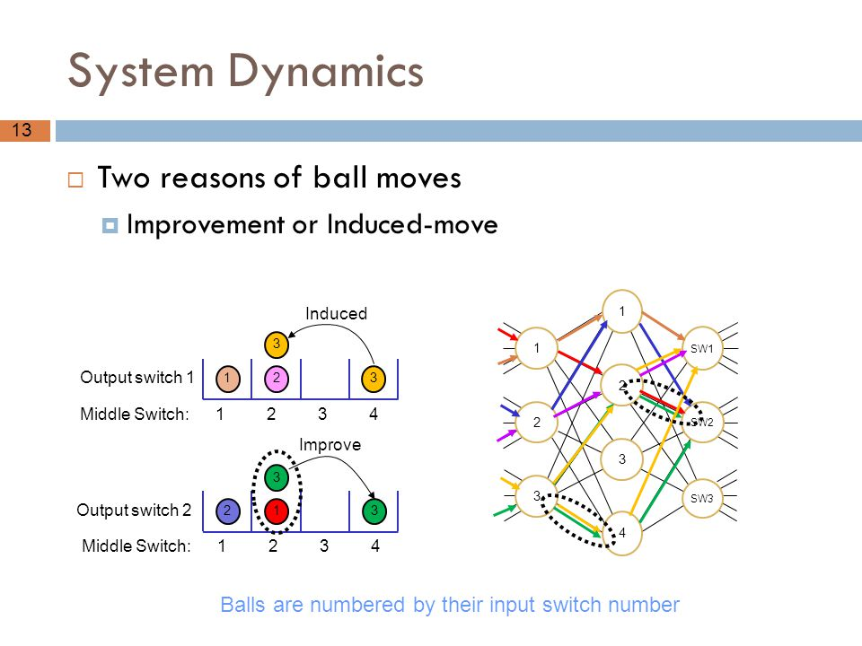 Balls are numbered by their input switch number
