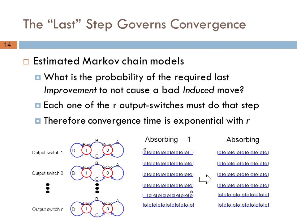 The Last Step Governs Convergence