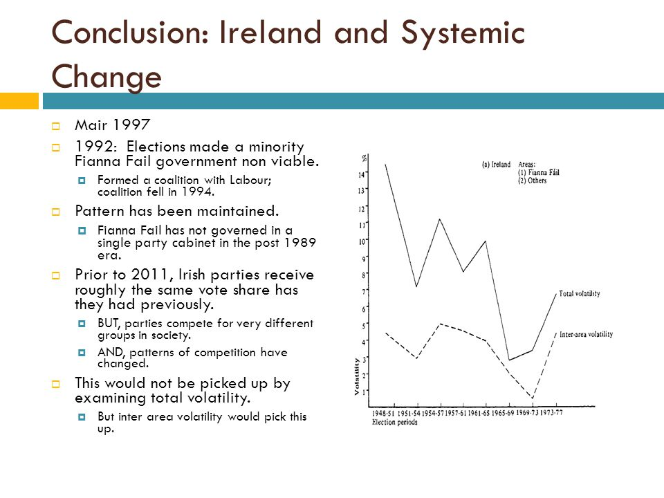 Conclusion: Ireland and Systemic Change