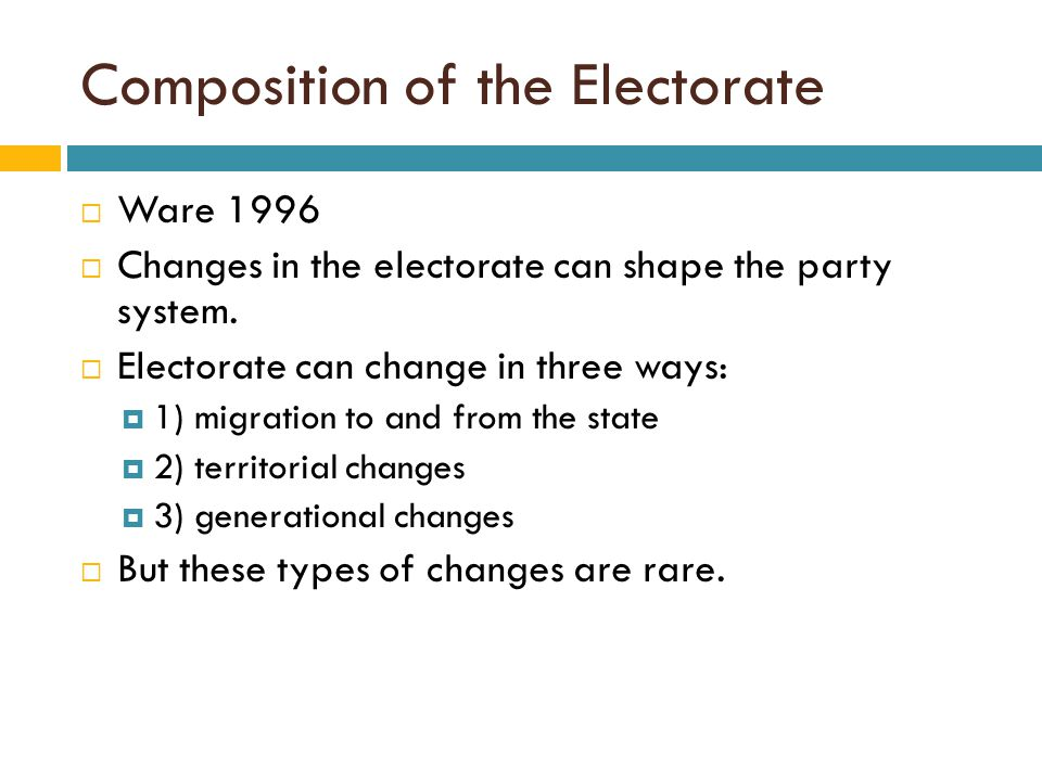 Composition of the Electorate