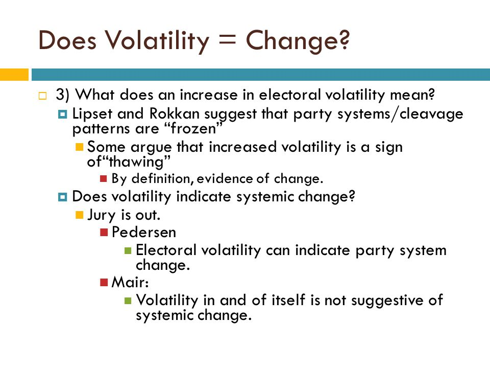 Does Volatility = Change