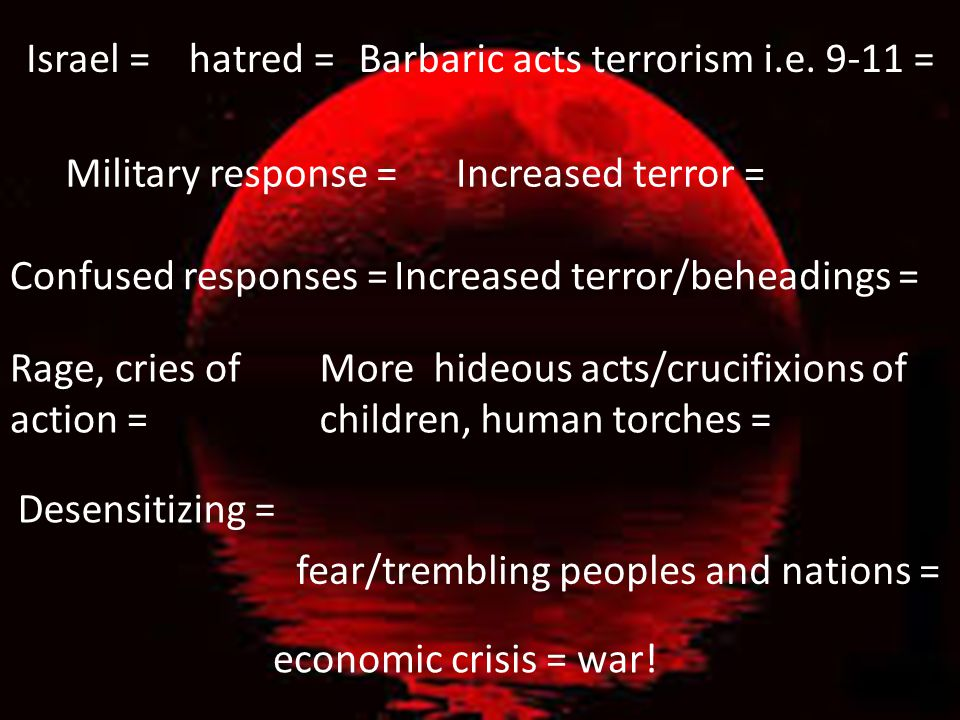 Israel = hatred = Barbaric acts terrorism i.e. 9-11 = Military response = Increased terror = Confused responses =