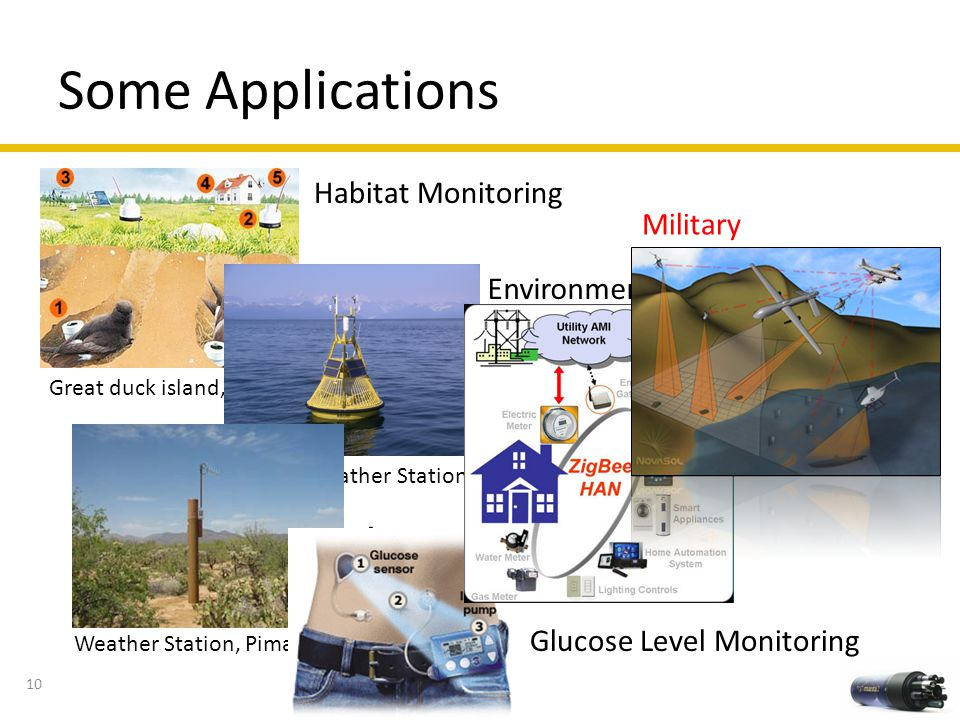 Some Applications Habitat Monitoring Military Environment Observation