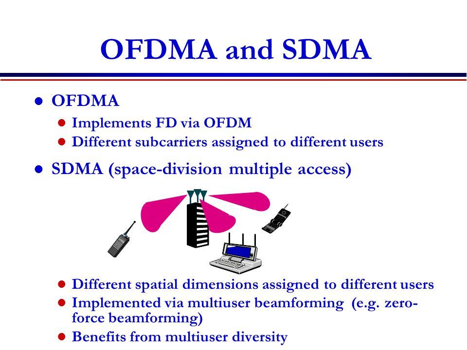 OFDMA and SDMA OFDMA SDMA (space-division multiple access)