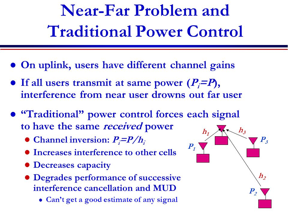 Near-Far Problem and Traditional Power Control