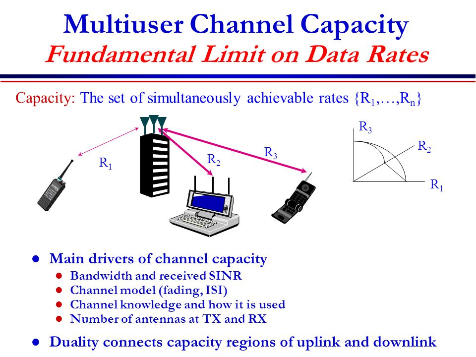 Multiuser Channel Capacity Fundamental Limit on Data Rates