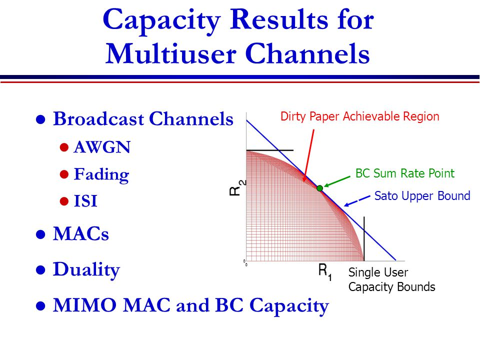 Capacity Results for Multiuser Channels