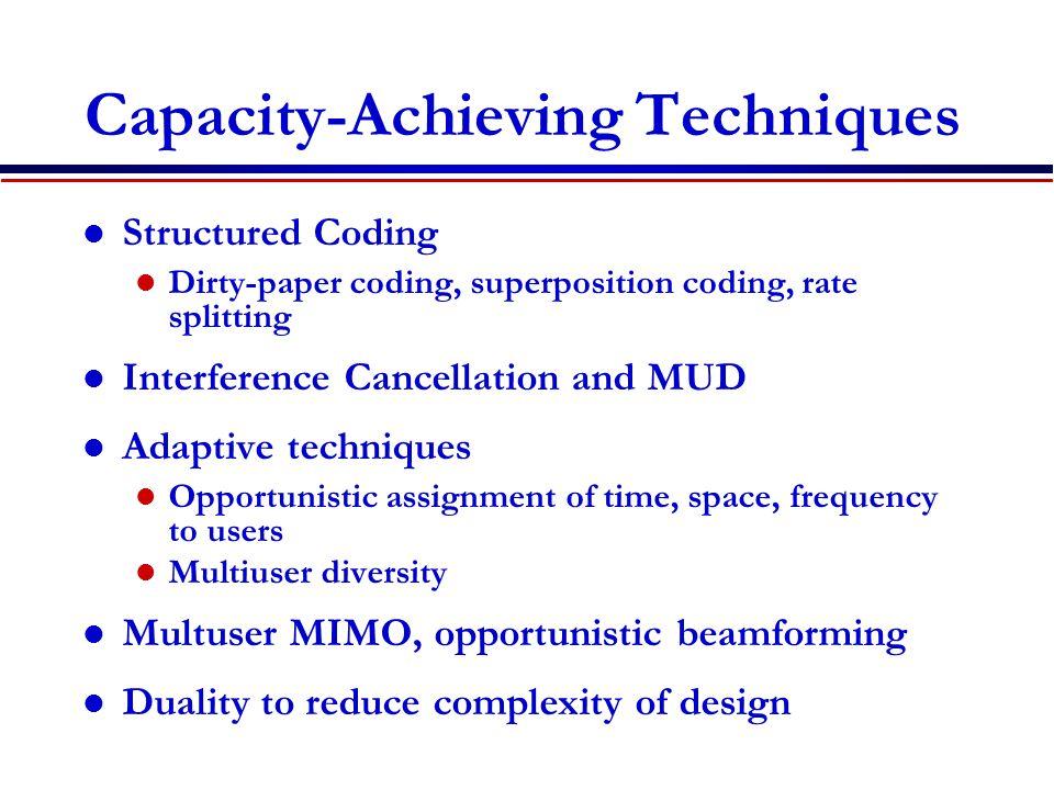 Capacity-Achieving Techniques