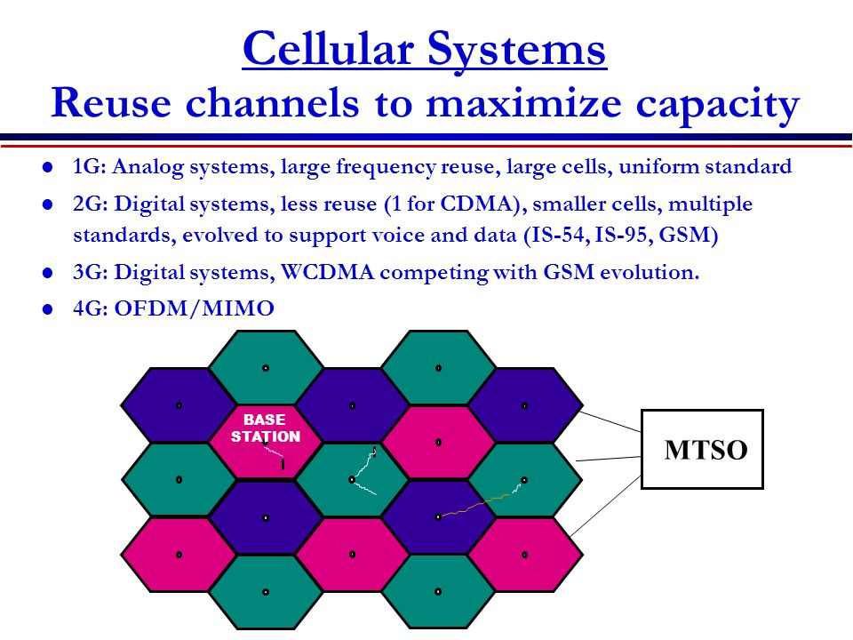 Cellular Systems Reuse channels to maximize capacity