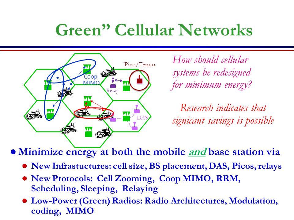 Green Cellular Networks