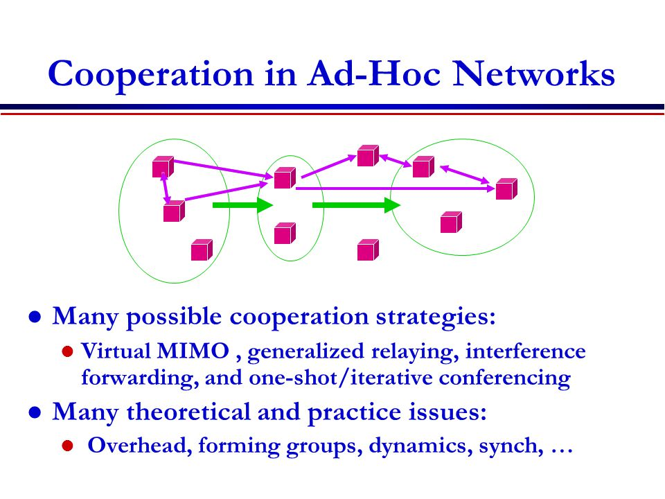 Cooperation in Ad-Hoc Networks