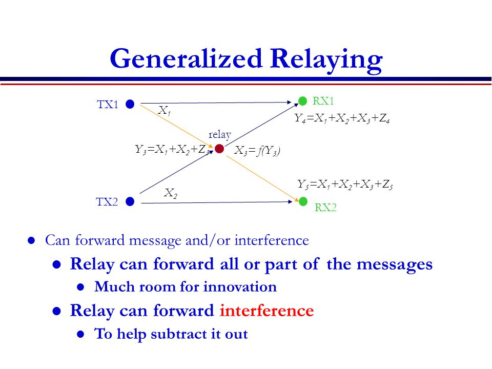 Generalized Relaying Relay can forward all or part of the messages