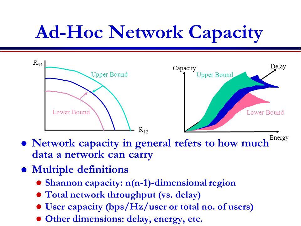 Ad-Hoc Network Capacity