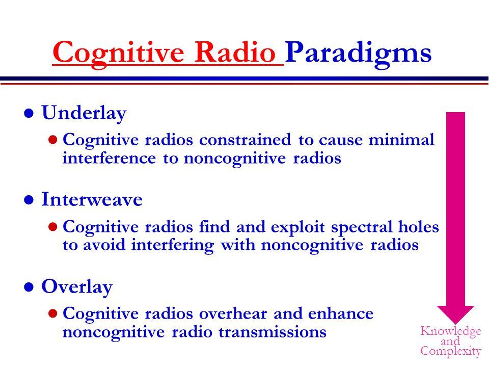 Cognitive Radio Paradigms