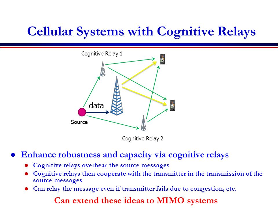Cellular Systems with Cognitive Relays