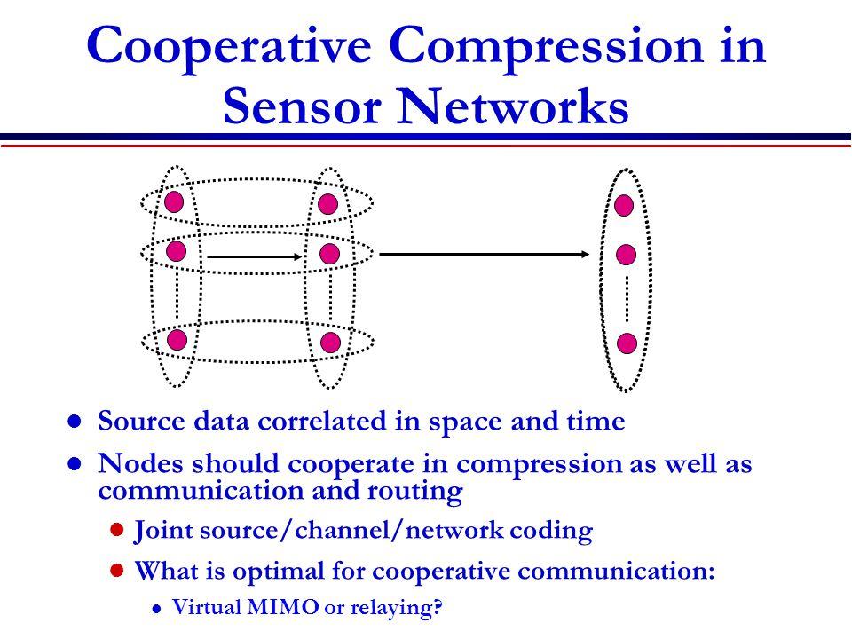 Cooperative Compression in Sensor Networks
