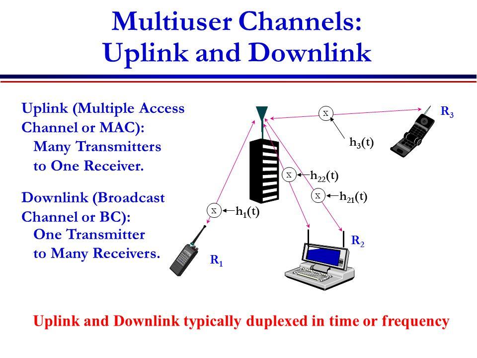 Multiuser Channels: Uplink and Downlink