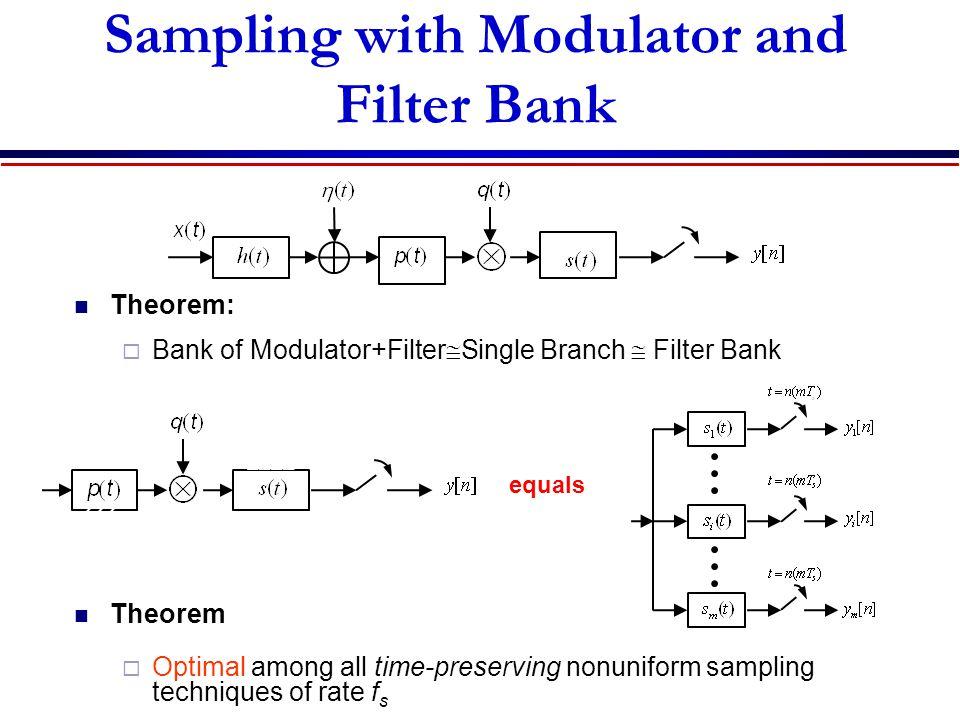 Sampling with Modulator and Filter Bank