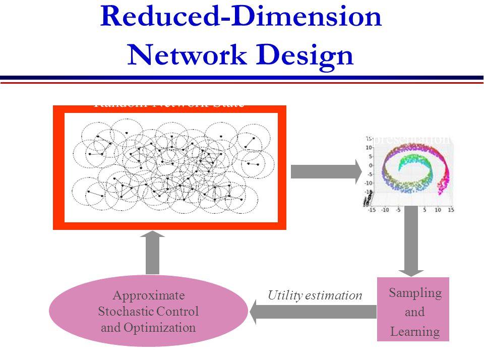 Reduced-Dimension Network Design