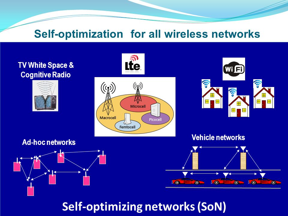 Self-optimization for all wireless networks