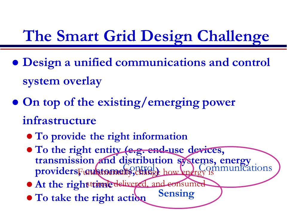 The Smart Grid Design Challenge