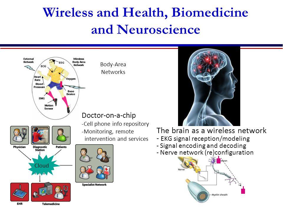 Wireless and Health, Biomedicine and Neuroscience