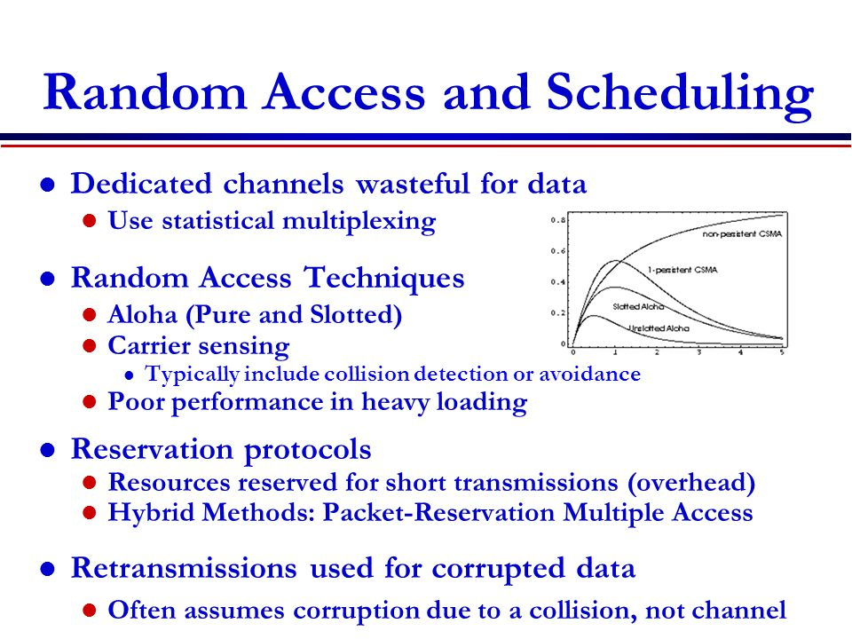 Random Access and Scheduling