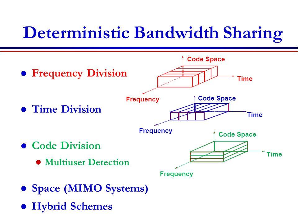 Deterministic Bandwidth Sharing