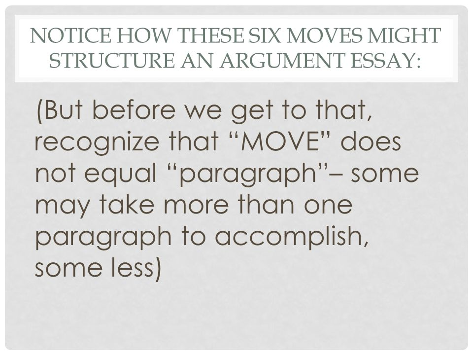 the argument essay ppt video online notice how these six moves might structure an argument essay
