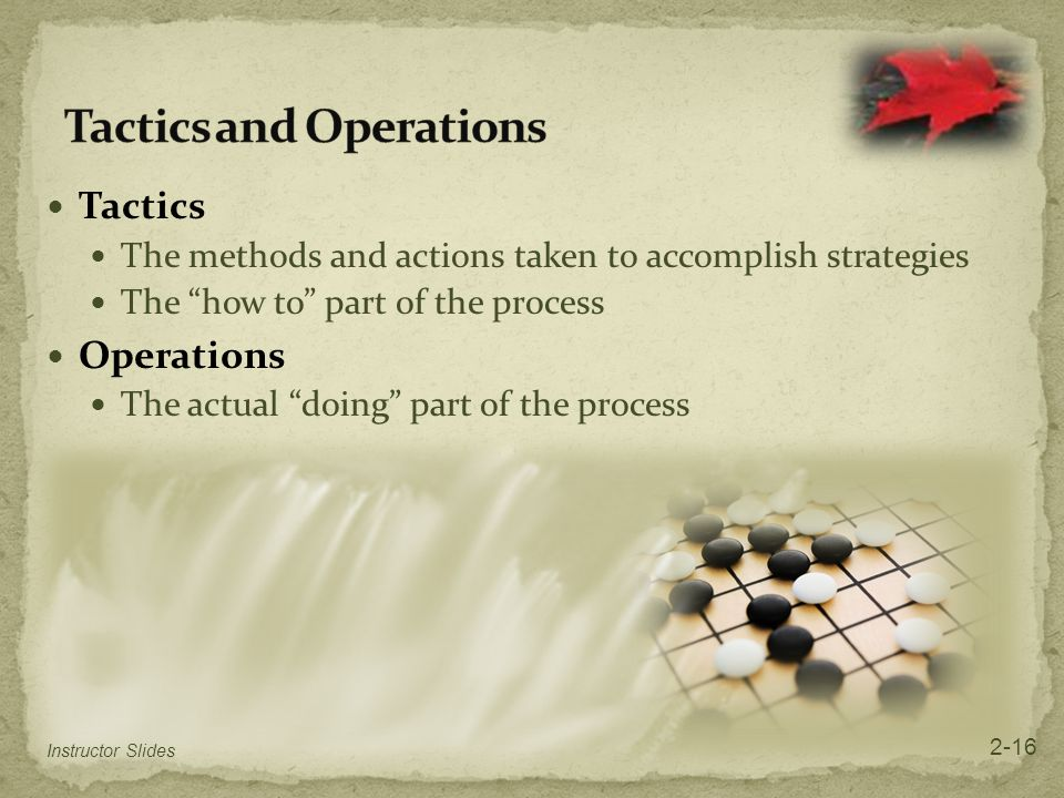 Tactics and Operations