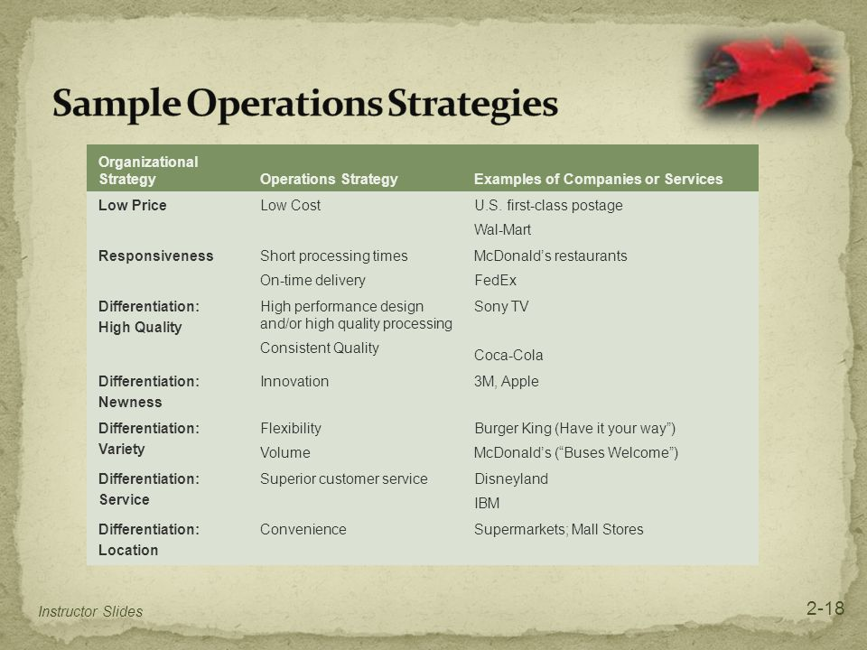 Sample Operations Strategies