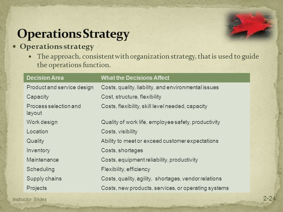 Operations Strategy Operations strategy