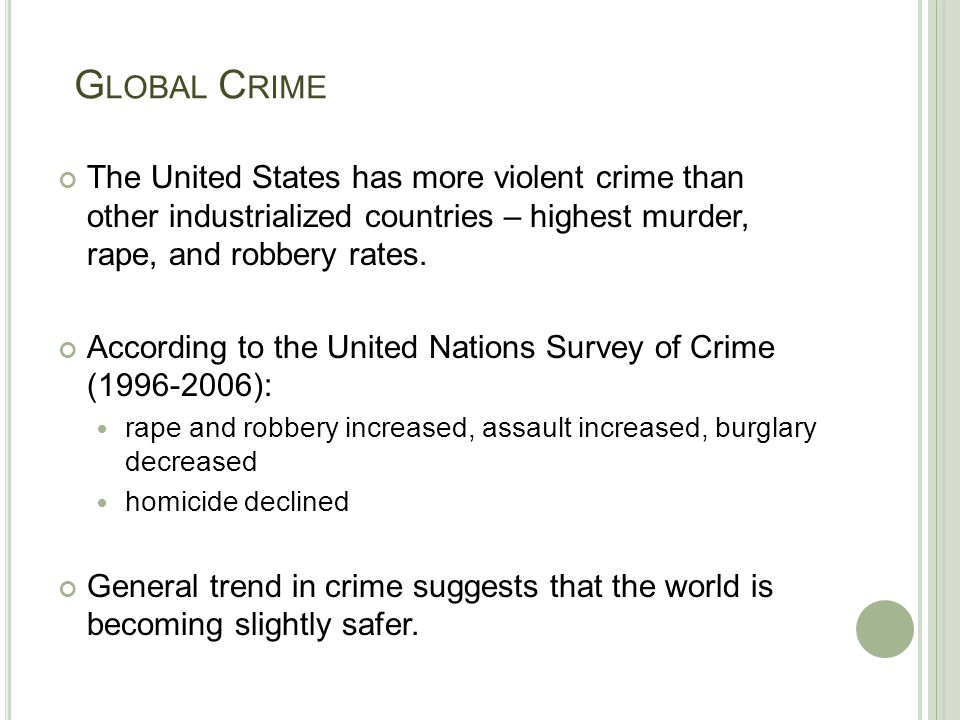 Global Crime The United States has more violent crime than other industrialized countries – highest murder, rape, and robbery rates.