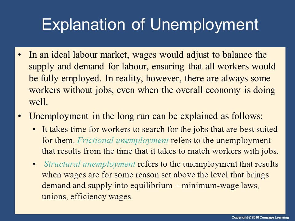 Explanation of Unemployment