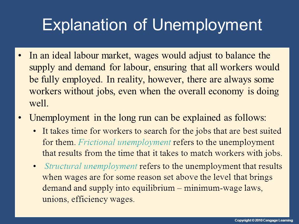 Explanation of Unemployment