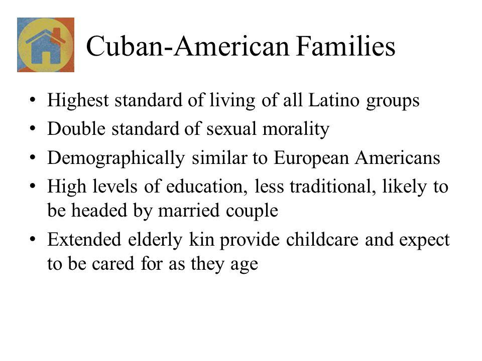Cuban-American Families