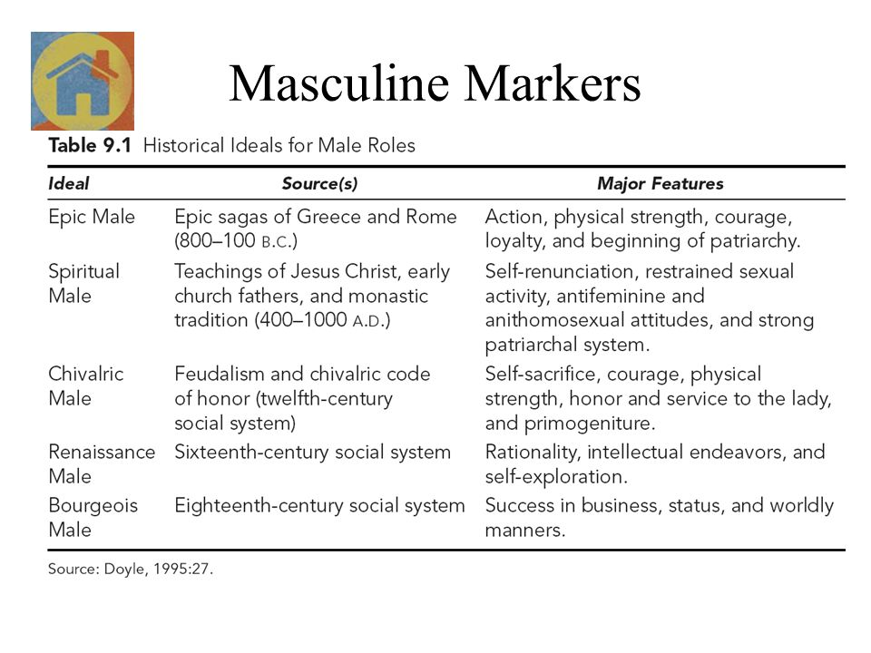 Masculine Markers
