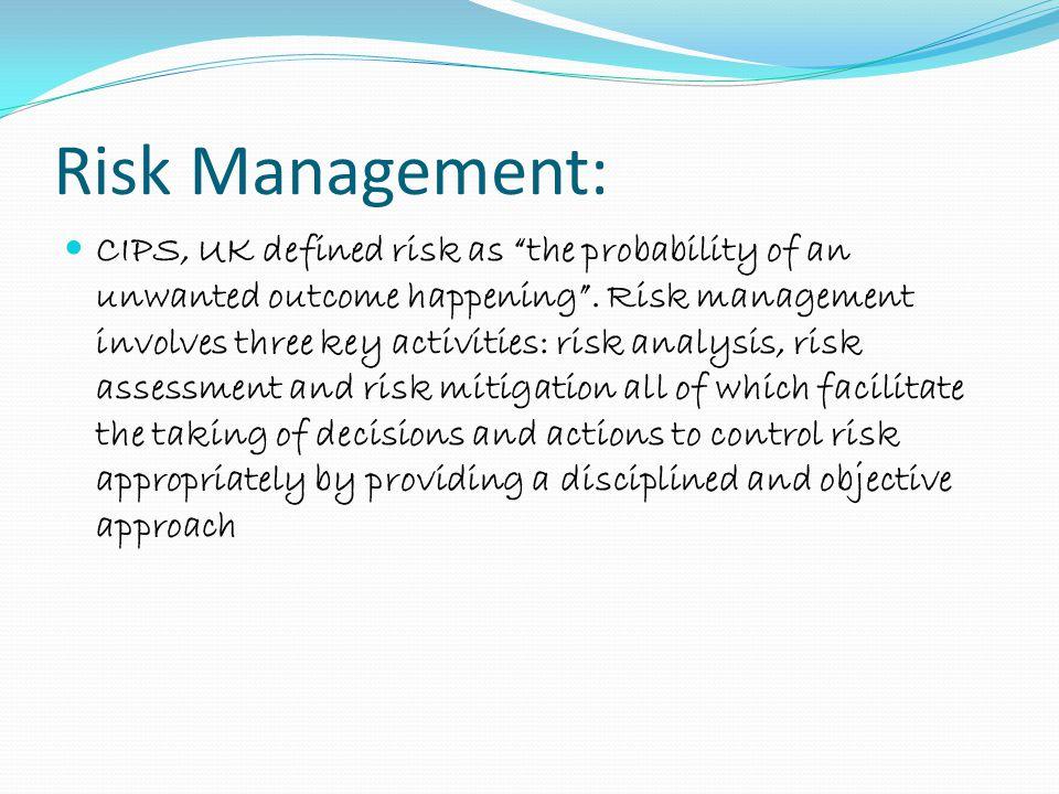 Risk Management: