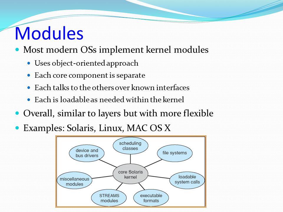 Modules Most modern OSs implement kernel modules