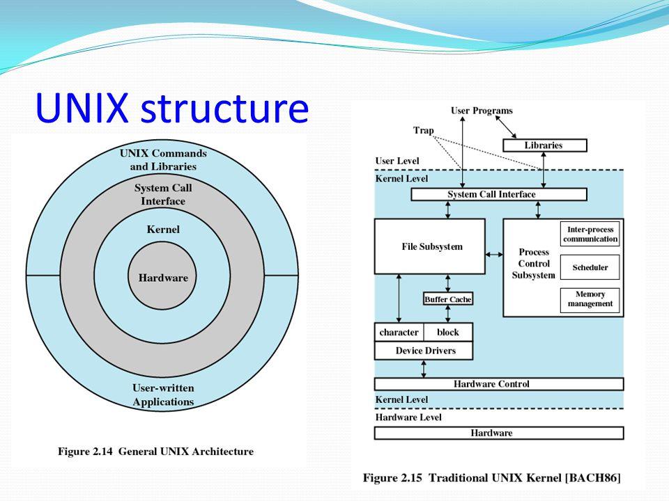 UNIX structure