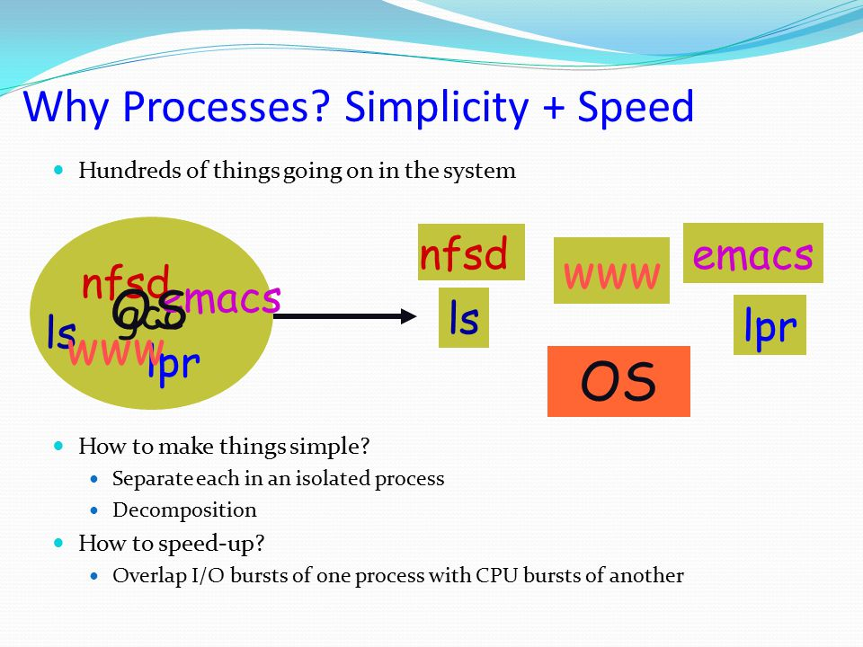 Why Processes Simplicity + Speed